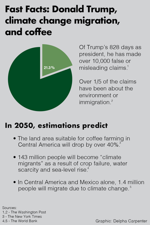 Blog_climate_migration.png